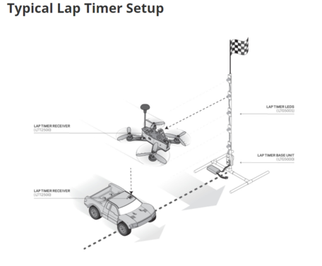 Lap Timer Sensor - only für Spektrum LapTiming System